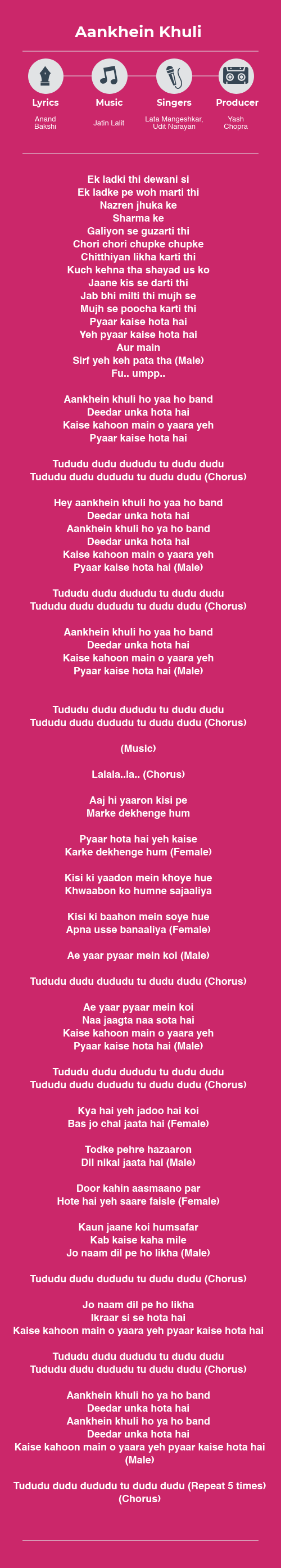 Anakhein Khuli lyrics