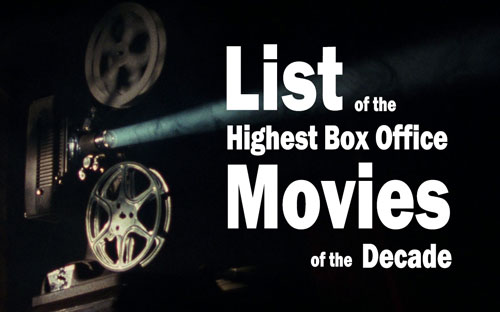 List of the Highest Box Office Movies